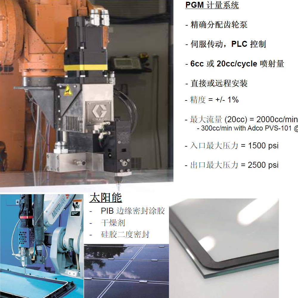 PGM高粘度高压计量系统